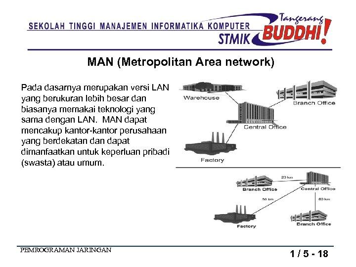 MAN (Metropolitan Area network) Pada dasarnya merupakan versi LAN yang berukuran lebih besar dan