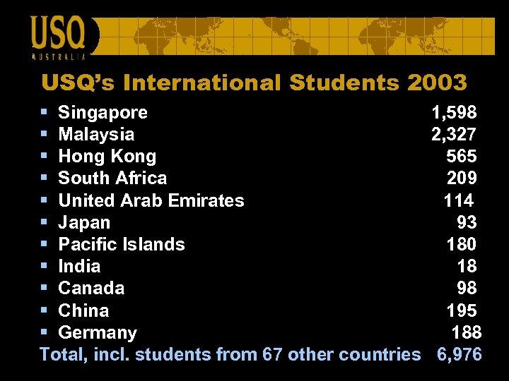 USQ's International Students 2003 § § § Singapore 1, 598 Malaysia 2, 327 Hong