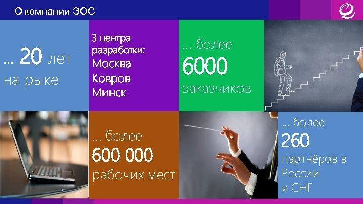 О компании ЭОС … 20 лет на рыке 3 центра разработки: Москва Ковров Минск