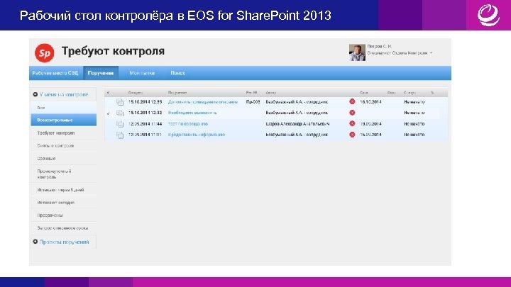 Рабочий стол контролёра в EOS for Share. Point 2013