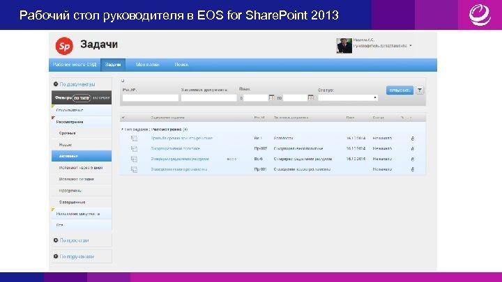 Рабочий стол руководителя в EOS for Share. Point 2013