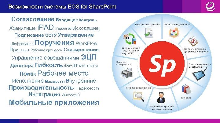Возможности системы EOS for Share. Point Согласование Входящие Контроль Хранилище i. PAD Удобство Исходящие