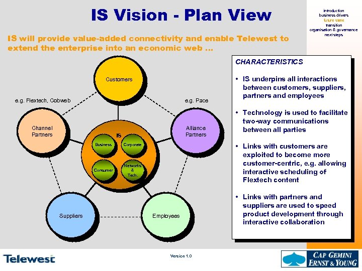 IS Vision - Plan View IS will provide value-added connectivity and enable Telewest to