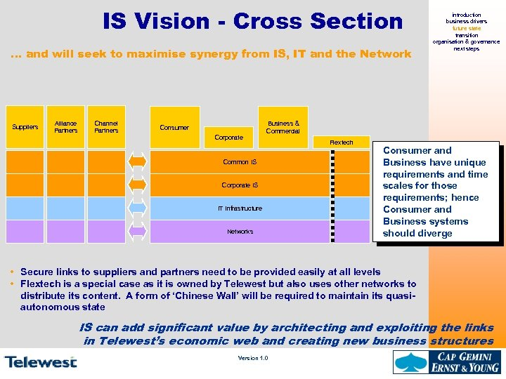 IS Vision - Cross Section … and will seek to maximise synergy from IS,