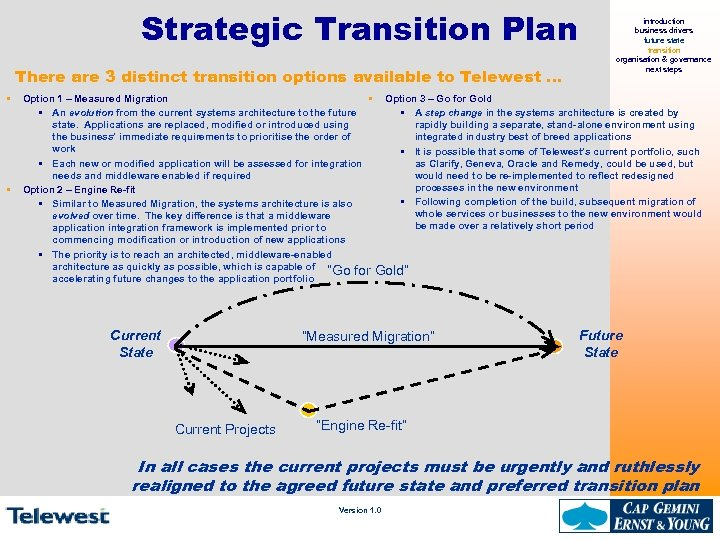 Strategic Transition Plan There are 3 distinct transition options available to Telewest … •