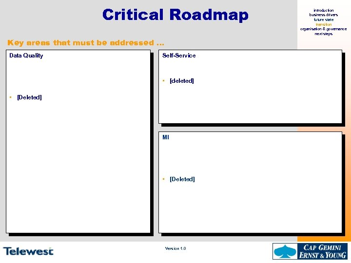 Critical Roadmap Key areas that must be addressed … Data Quality Self-Service • [deleted]