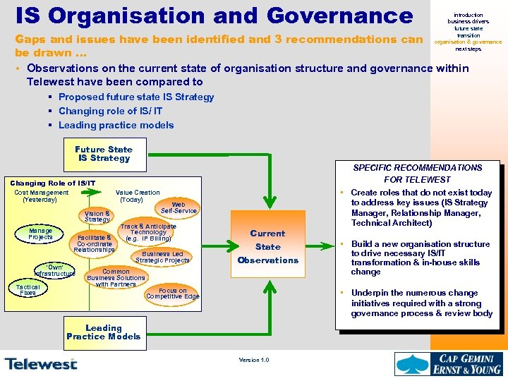 IS Organisation and Governance introduction business drivers future state transition organisation & governance next