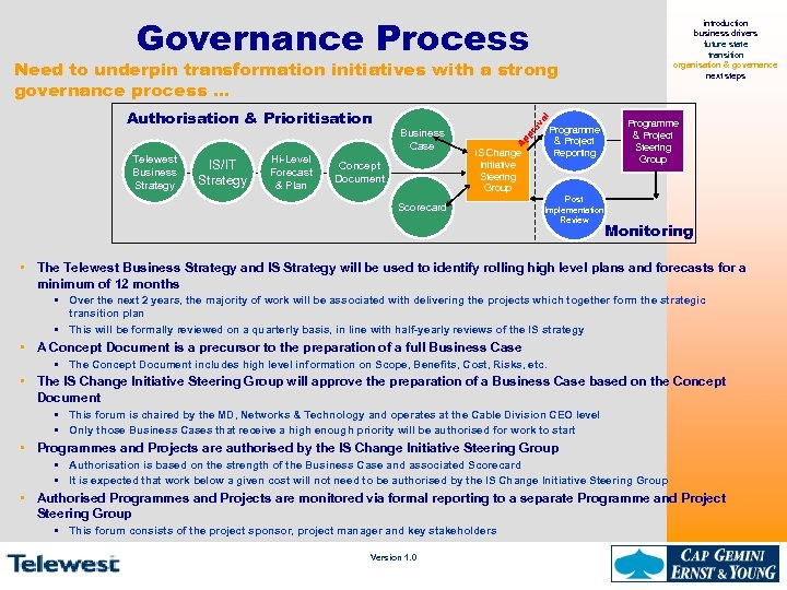Governance Process introduction business drivers future state transition organisation & governance next steps Telewest