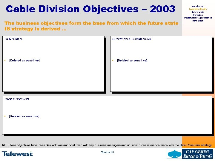 Cable Division Objectives – 2003 The business objectives form the base from which the
