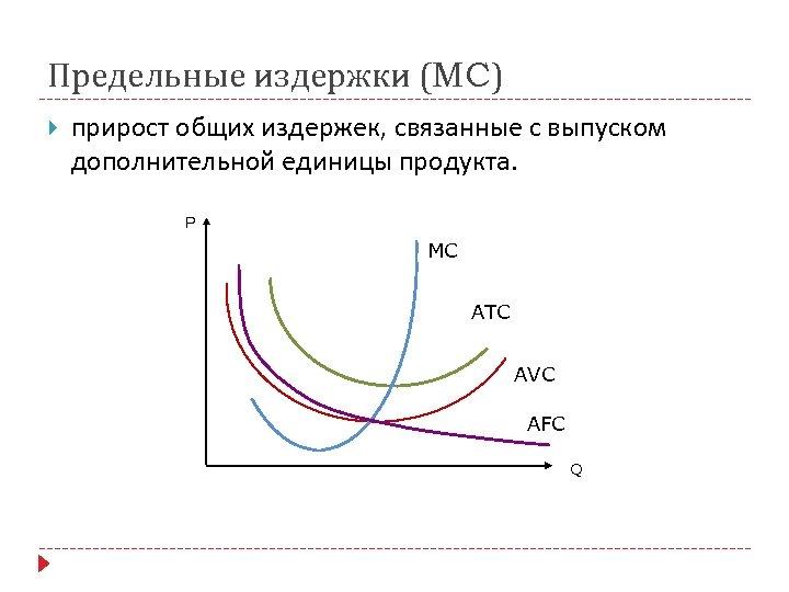 Предельные издержки (MC) прирост общих издержек, связанные с выпуском дополнительной единицы продукта. Р MC