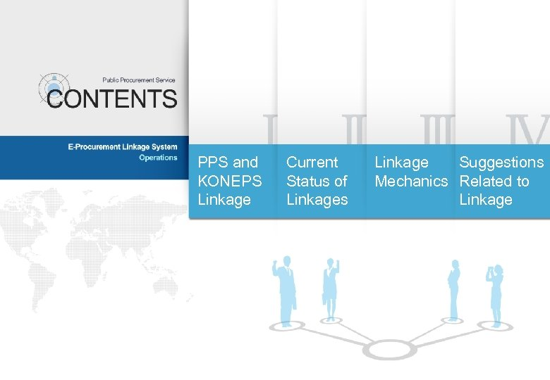PPS and KONEPS Linkage Current Status of Linkages Linkage Suggestions Mechanics Related to Linkage