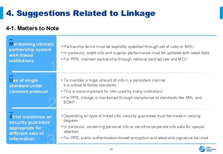4. Suggestions Related to Linkage 4 -1. Matters to Note Maintaining intimate partnership system