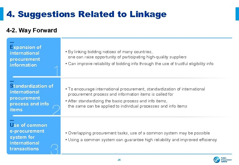 4. Suggestions Related to Linkage 4 -2. Way Forward Expansion of international procurement information