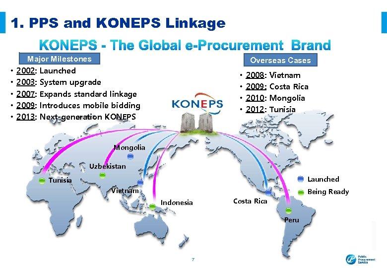 1. PPS and KONEPS Linkage Major Milestones • • • 2002: 2003: 2007: 2009: