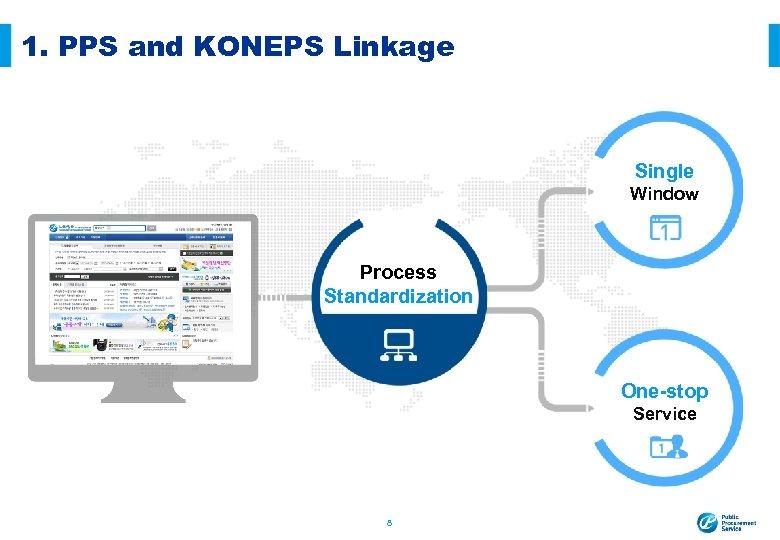 1. PPS and KONEPS Linkage Single Window Process Standardization One-stop Service 8