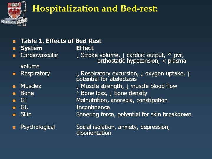 Hospitalization and Bed-rest: n Table 1. Effects of Bed Rest System Effect Cardiovascular ↓