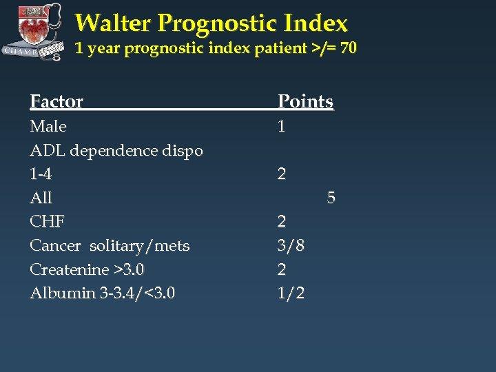 Walter Prognostic Index 1 year prognostic index patient >/= 70 Factor Points Male ADL