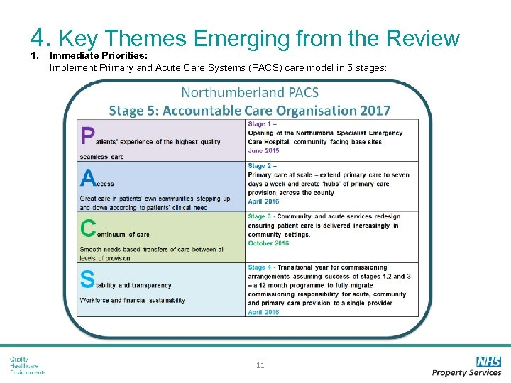 4. Key Themes Emerging from the Review 1. Immediate Priorities: Implement Primary and Acute