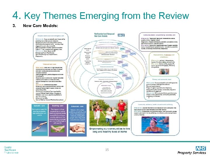 4. Key Themes Emerging from the Review 3. New Care Models: 15