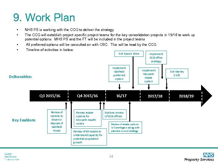 9. Work Plan • • NHS PS is working with the CCG to deliver