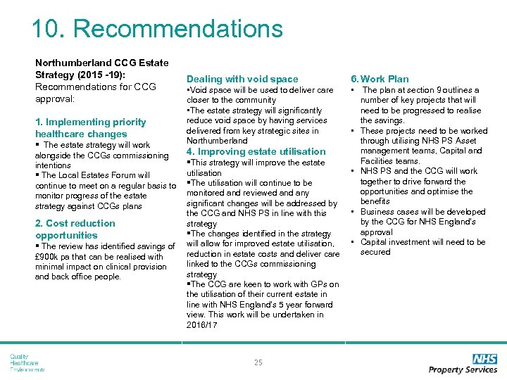 10. Recommendations Northumberland CCG Estate Strategy (2015 -19): Recommendations for CCG approval: Dealing with