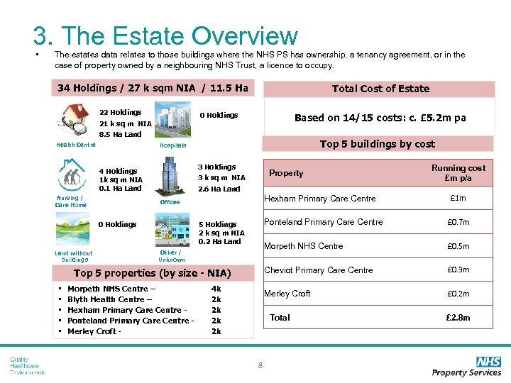 3. The Estate Overview • The estates data relates to those buildings where the
