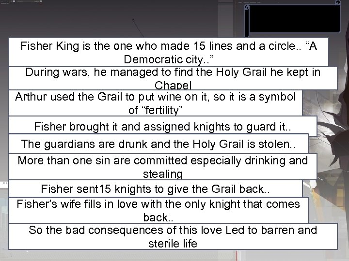 """Fisher King is the one who made 15 lines and a circle. . """"A"""