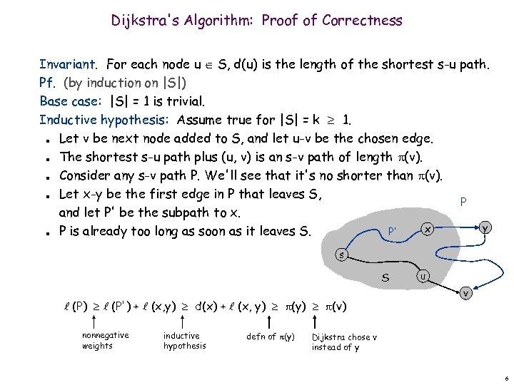 Dijkstra's Algorithm: Proof of Correctness Invariant. For each node u S, d(u) is the