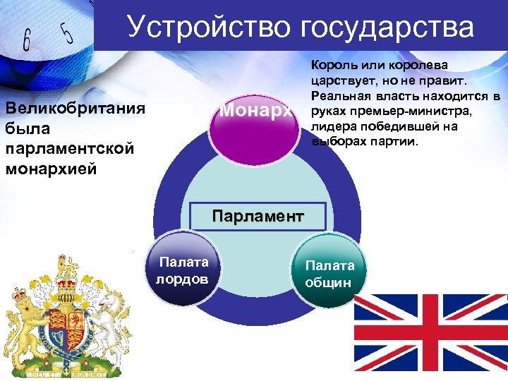 Устройство государства Великобритания была парламентской монархией Монарх Король или королева царствует, но не правит.