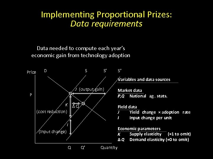 Implementing Proportional Prizes: Data requirements Data needed to compute each year's economic gain from