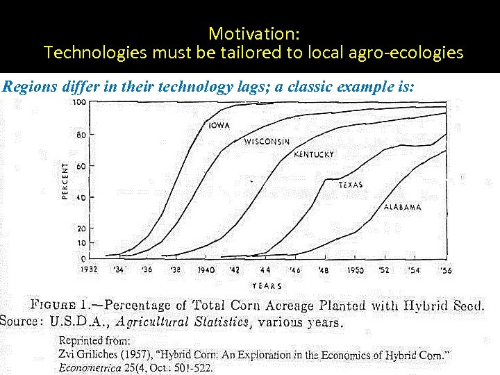 Motivation: Technologies must be tailored to local agro-ecologies Regions differ in their technology lags;