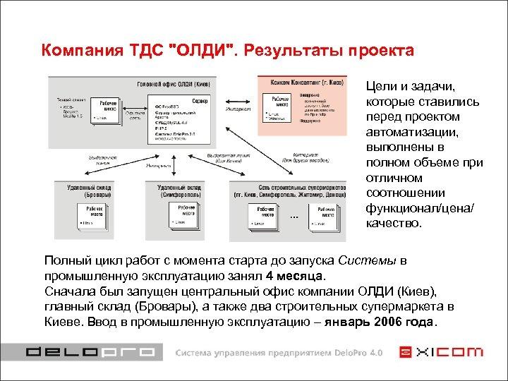 Компания ТДС