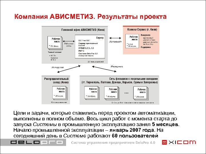 Компания АВИСМЕТИЗ. Результаты проекта Цели и задачи, которые ставились перед проектом автоматизации, выполнены в