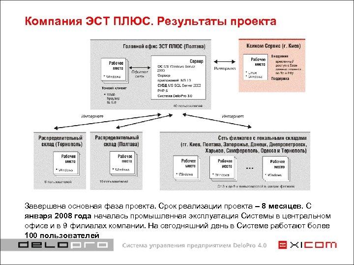 Компания ЭСТ ПЛЮС. Результаты проекта Завершена основная фаза проекта. Срок реализации проекта – 8