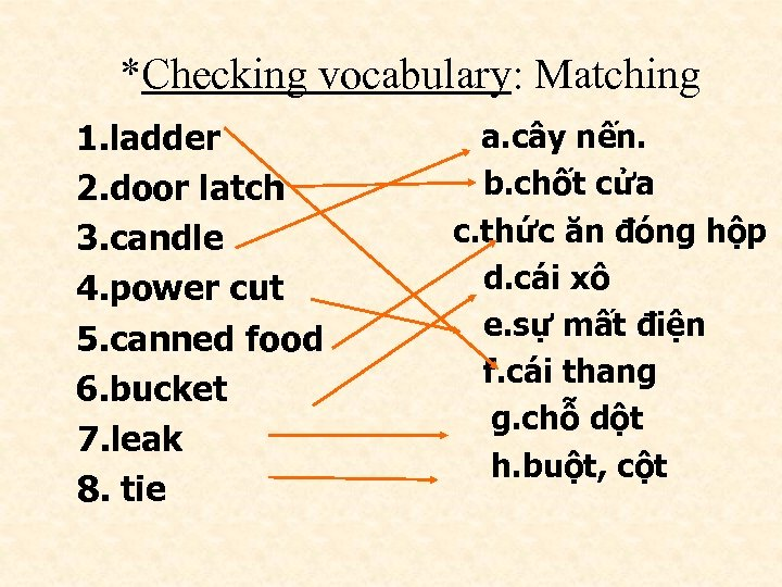 *Checking vocabulary: Matching 1. ladder 2. door latch 3. candle 4. power cut 5.