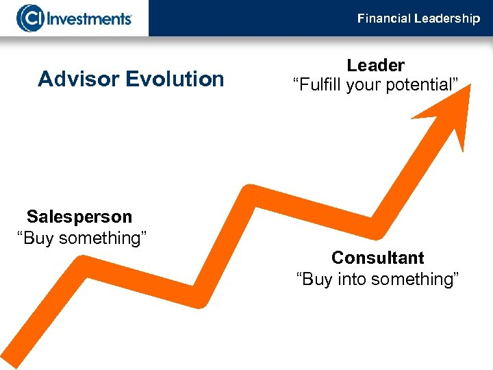 """Financial Leadership Advisor Evolution Salesperson """"Buy something"""" Leader """"Fulfill your potential"""" Consultant """"Buy into"""