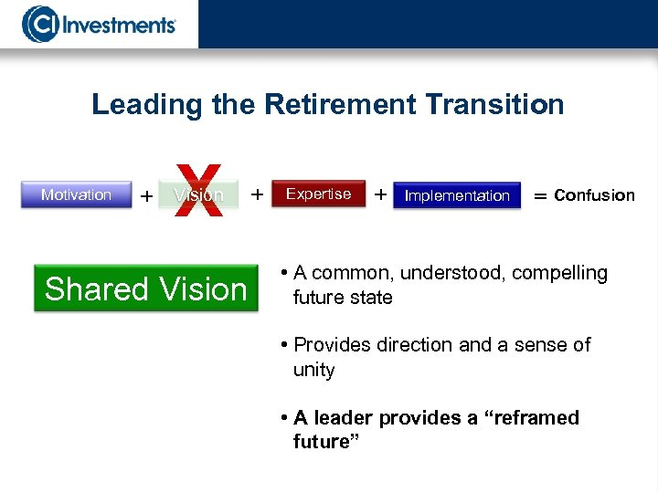 Leading the Retirement Transition Motivation X + Vision Shared Vision + Expertise + Implementation