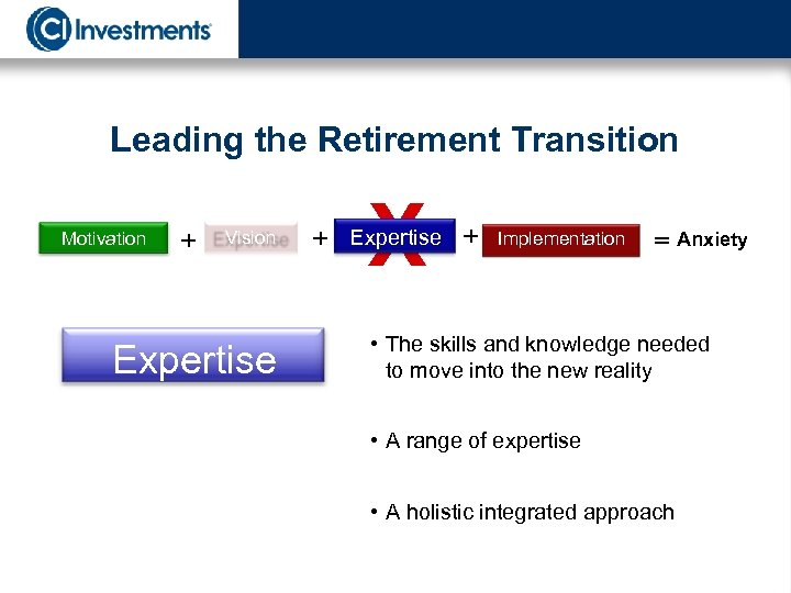 Leading the Retirement Transition Motivation + Vision Expertise X + Expertise + Implementation =