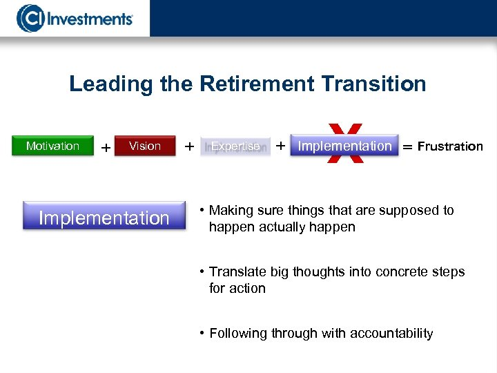 Leading the Retirement Transition Motivation + Vision Implementation + Expertise X + Implementation =