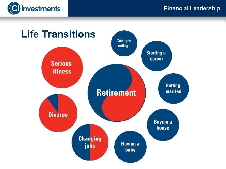 Financial Leadership Life Transitions