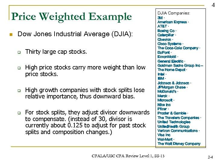 Stock Market Indexes Dow Jones Industrial Average