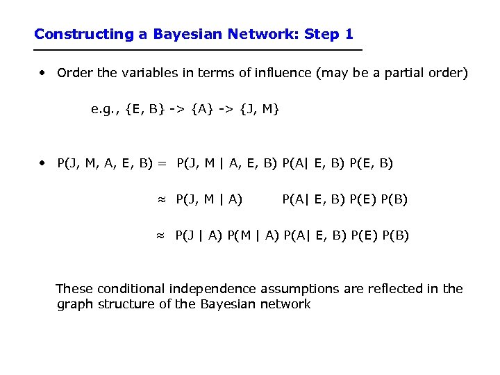 Constructing a Bayesian Network: Step 1 • Order the variables in terms of influence