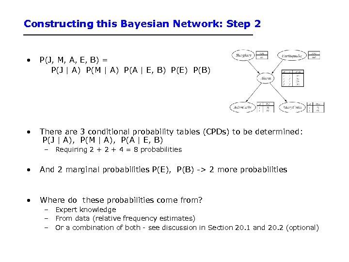 Constructing this Bayesian Network: Step 2 • P(J, M, A, E, B) = P(J
