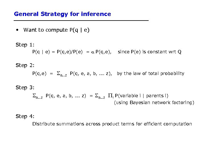 General Strategy for inference • Want to compute P(q | e) Step 1: P(q