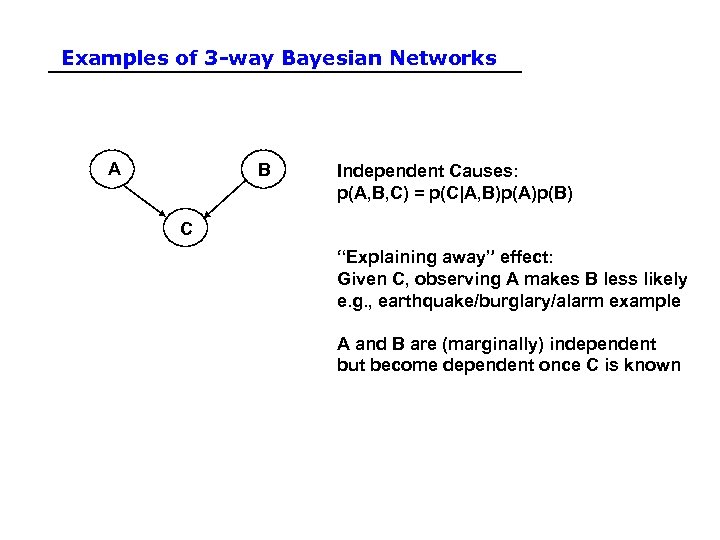 Examples of 3 -way Bayesian Networks A B Independent Causes: p(A, B, C) =