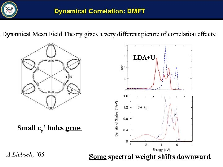 Dynamical Correlation: DMFT Dynamical Mean Field Theory gives a very different picture of correlation