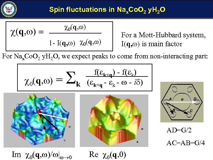 Spin fluctuations in Nax. Co. O 2 y. H 2 O 0(q, ) =