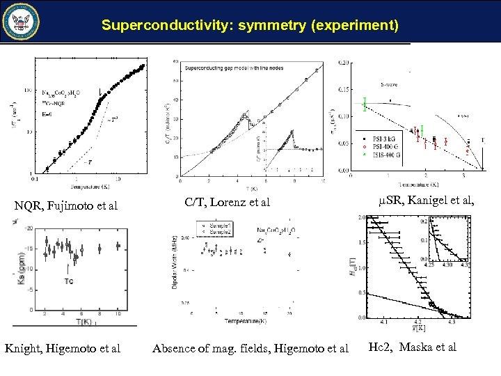Superconductivity: symmetry (experiment) NQR, Fujimoto et al Knight, Higemoto et al C/T, Lorenz et