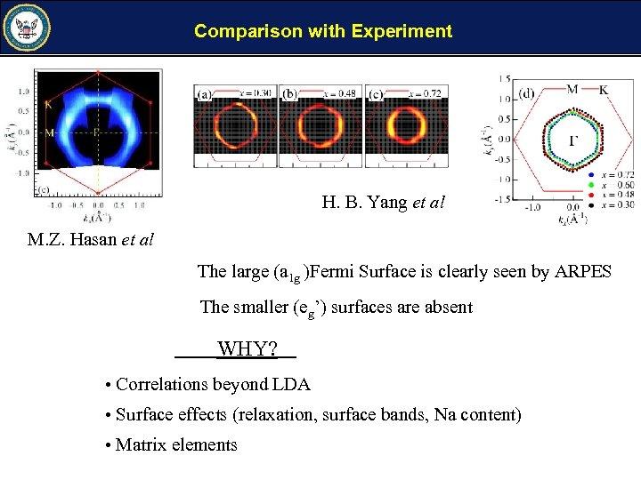 Comparison with Experiment H. B. Yang et al M. Z. Hasan et al The