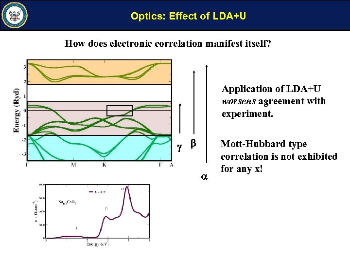 Optics: Effect of LDA+U How does electronic correlation manifest itself? Application of LDA+U worsens